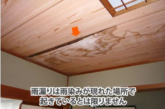 雨漏りは雨染みが現れた場所で起きているとは限りません
