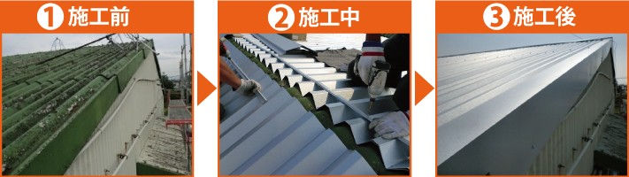 屋根カバー工法施工前施工後