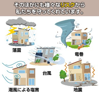 屋根や住まいは落雷・竜巻・台風・潮風による塩害・地震など様々なリスクからも私たちを守ってくれています