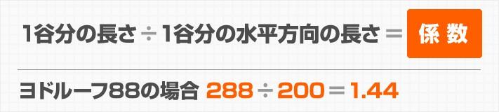 1谷分の長さ÷1谷分の水平方向の長さ=係数/ヨドルーフ88の場合 288÷200=1.44
