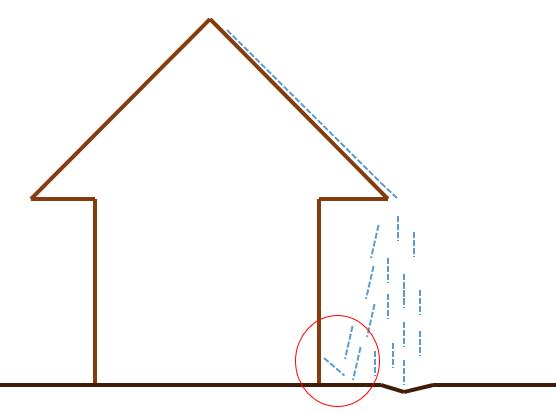 雨水外壁に当たり腐食