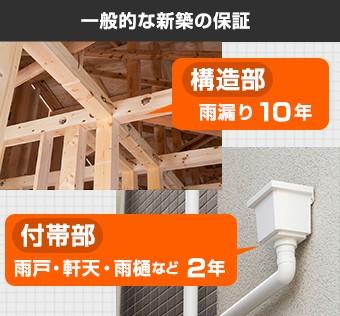 一般的な新築保証