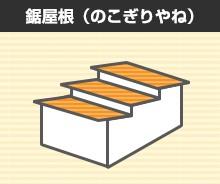 鋸屋根(のこぎりやね)